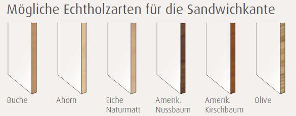 HGM_-_UEbersicht_Sandwichkante_I